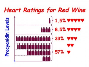 heart ratings.jpg.w560h420